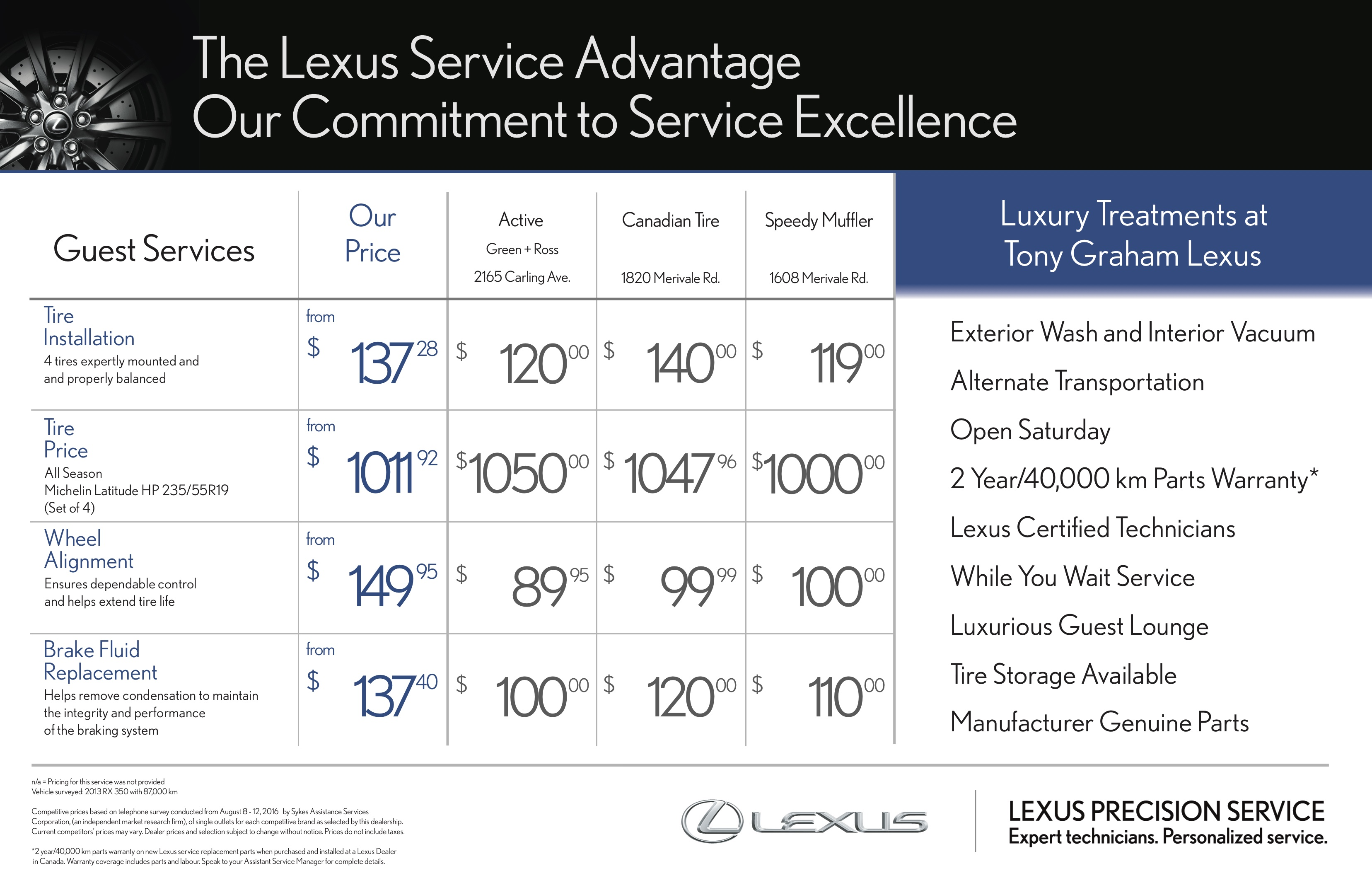 2016 Tony Graham Lexus Service Advantage